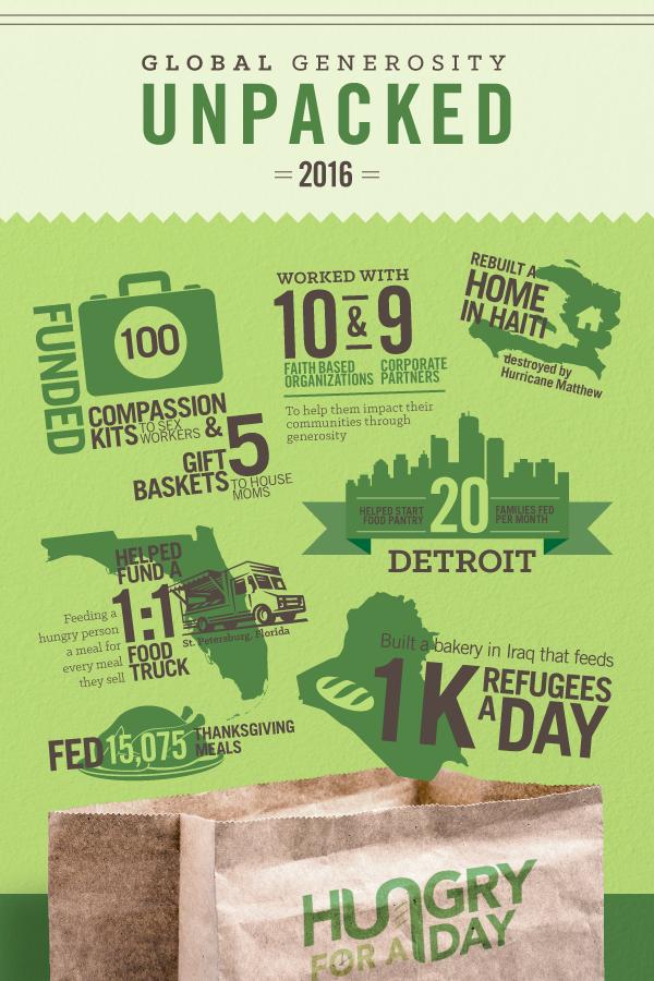 h4d_infographic_2014_web